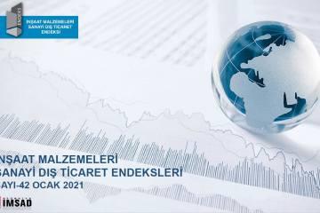 İnşaat Malzemeleri Sanayisi 2021'e Sınırlı bir İhracat Artışı ile Başladı